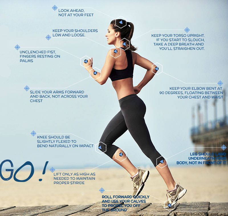 Endurance, Running And Jogging For Beginners