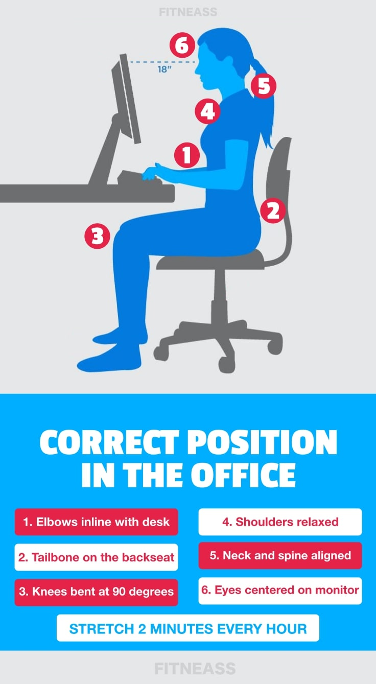 Correct Position (Correct Posture) At The Office Desk