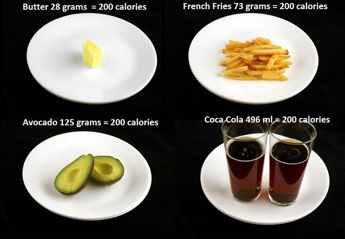 This-Is-What-200-Calories-Looks-Like
