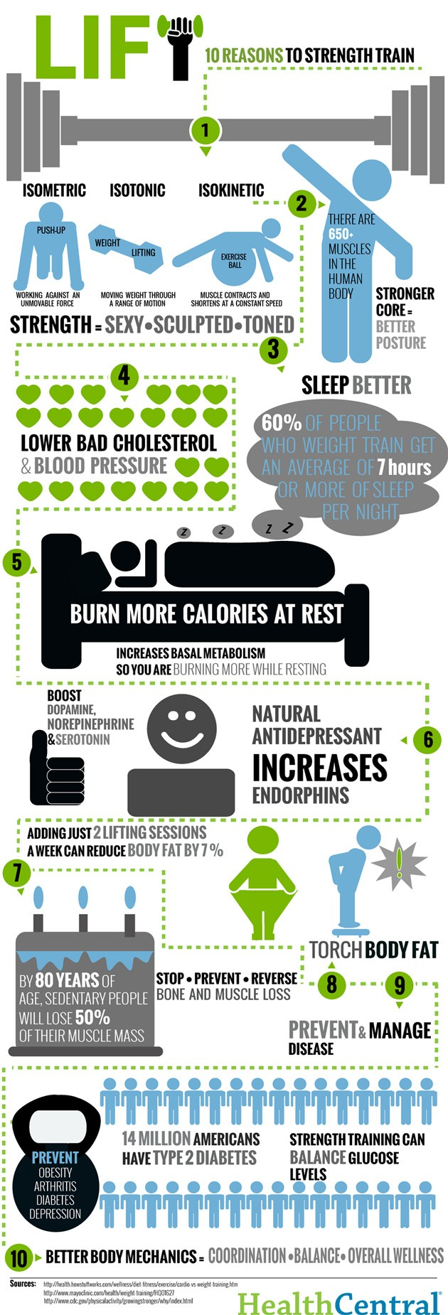 10 Reasons To Strength Train Infographic