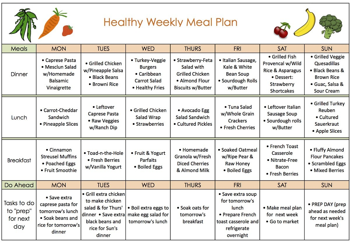 meal planner to lose weight fast