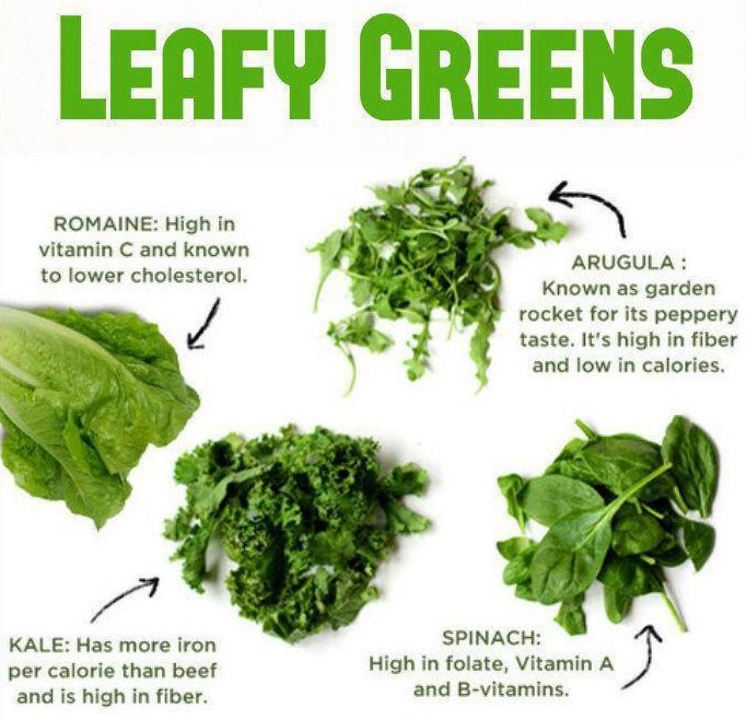 boost your metabolism - leafy greens