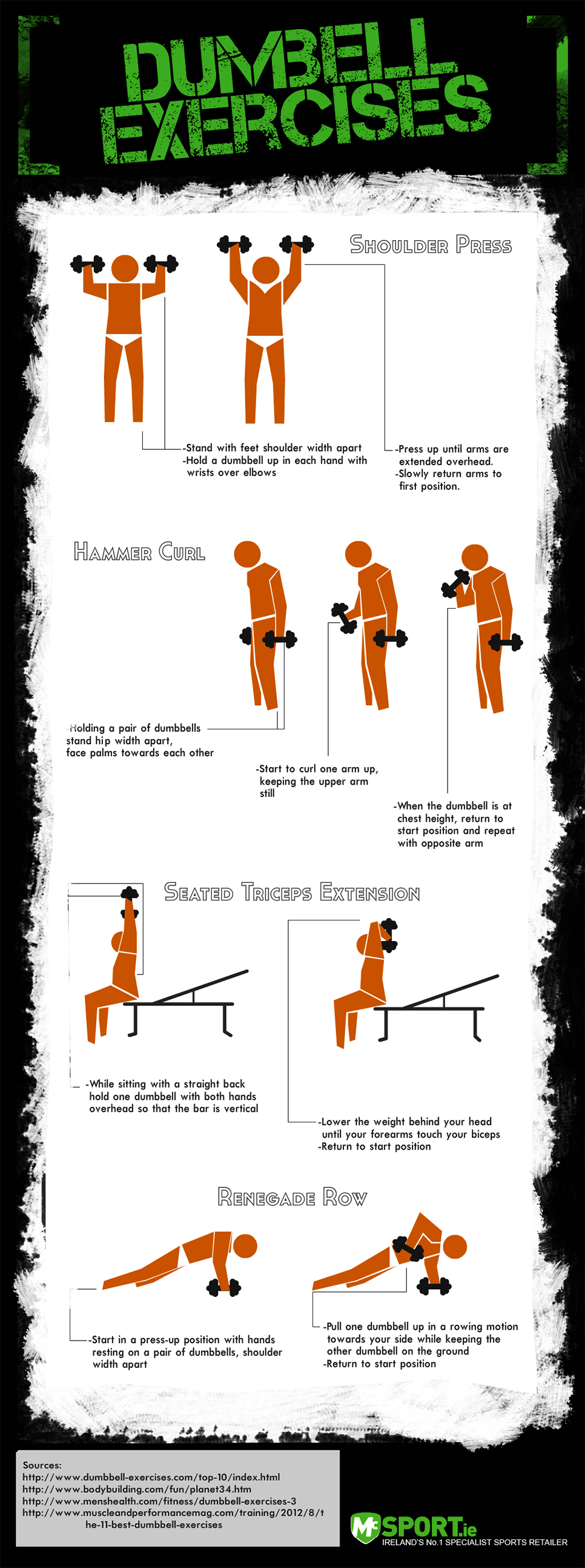 Dumbbell exercises infographic