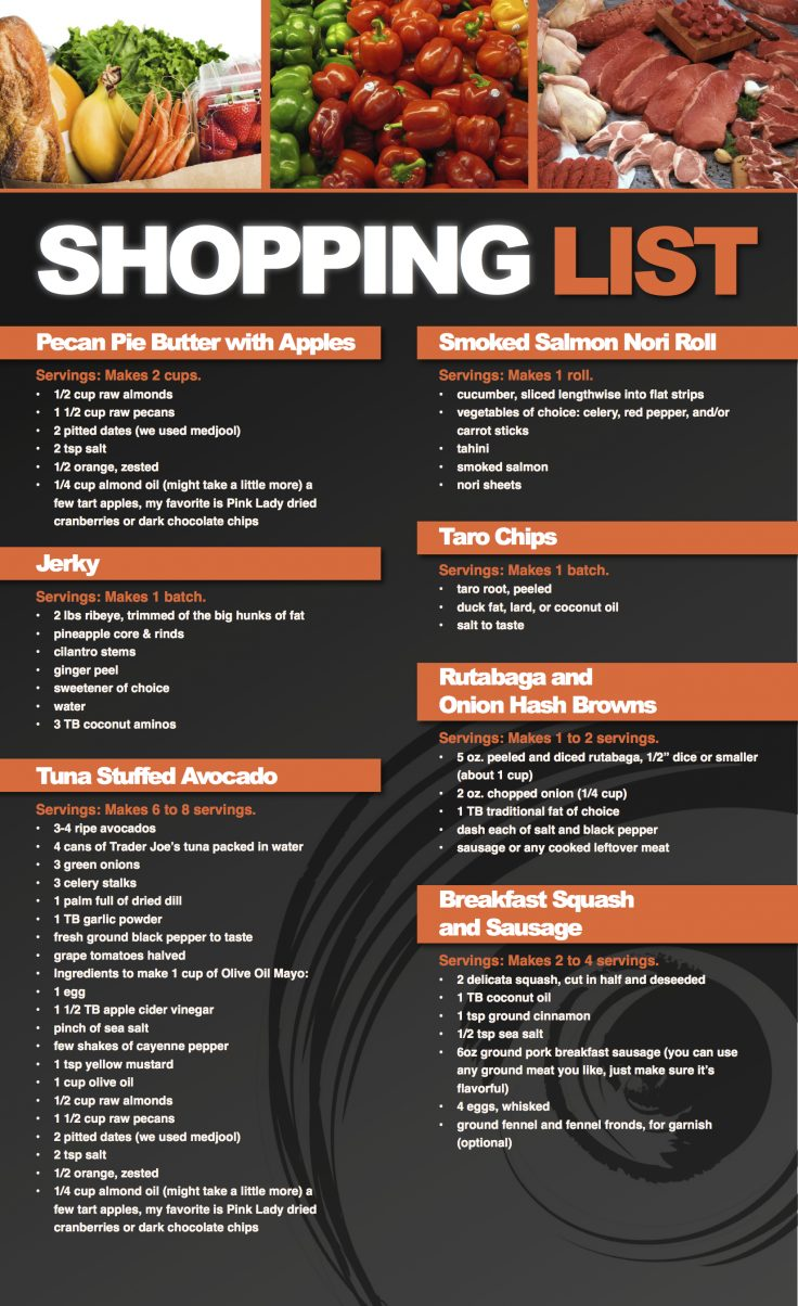 Paleo Diet Shopping List