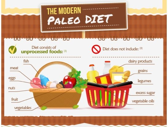 Paleo Comfort Foods Recipe List