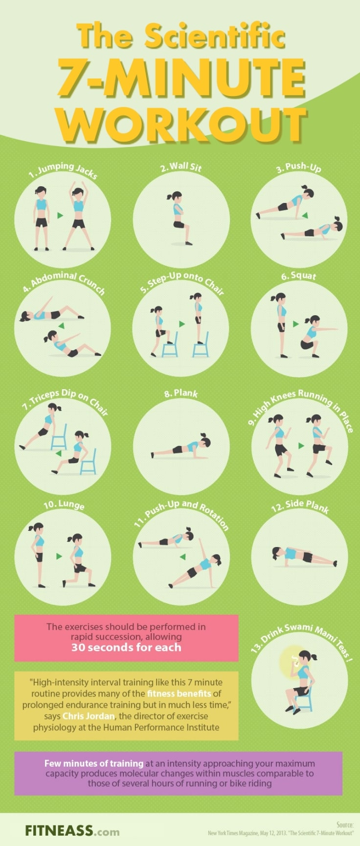 The Scientific 7-Minute Workout - Infographic