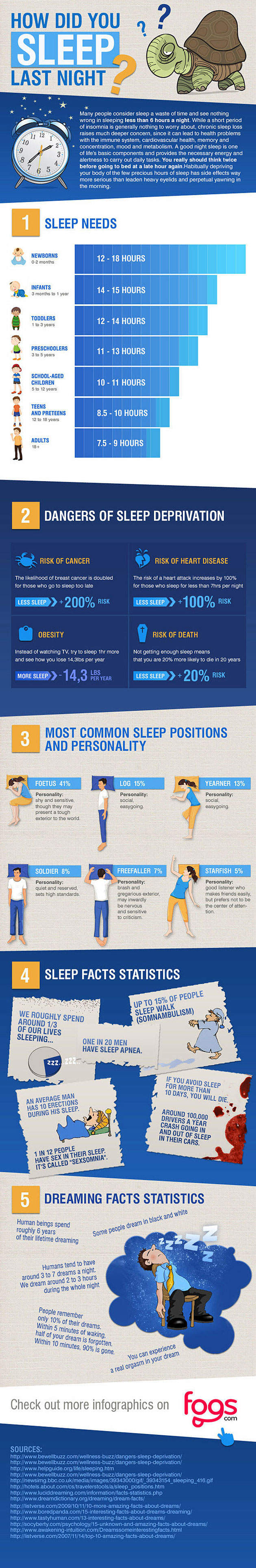 Exercise and sleep quality Infographic