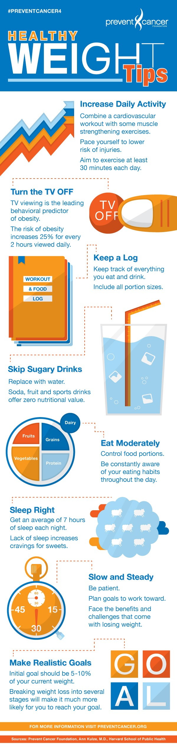 Healthy weight infographic