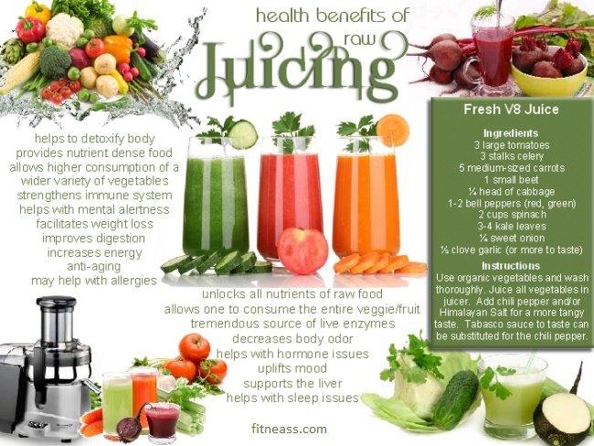 Juicing benefits for fast weight loss