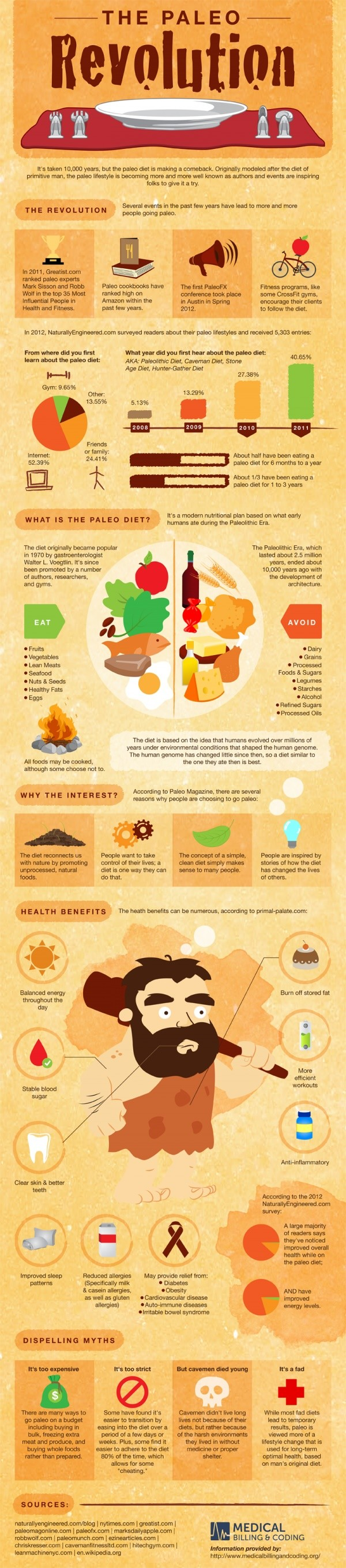 The paleo revolution infographic
