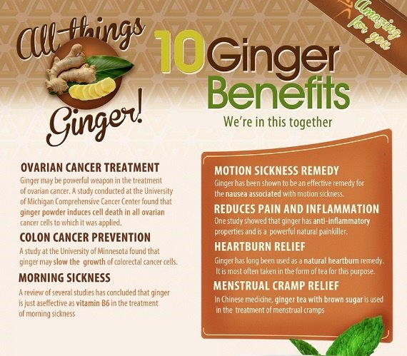Ginger-Benefits