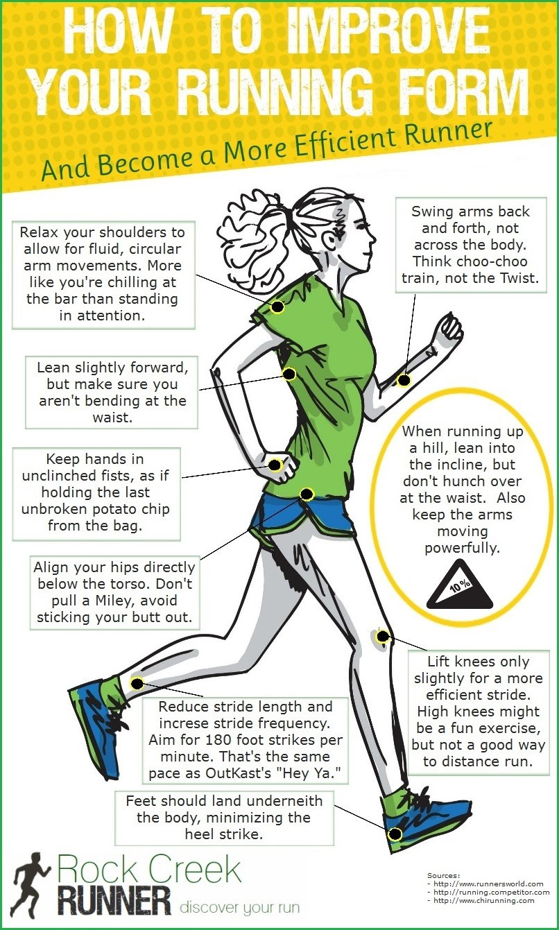 Improve your running form