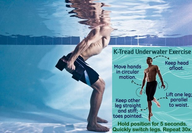 K-tread pool exercises