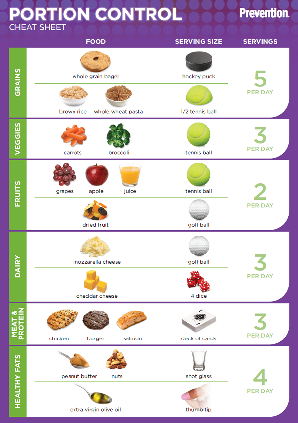 Portion Control Tips To Manage How Much You Eat