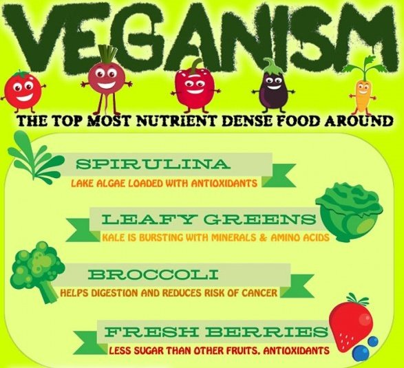 veganism-and-vegan-diet-benefits