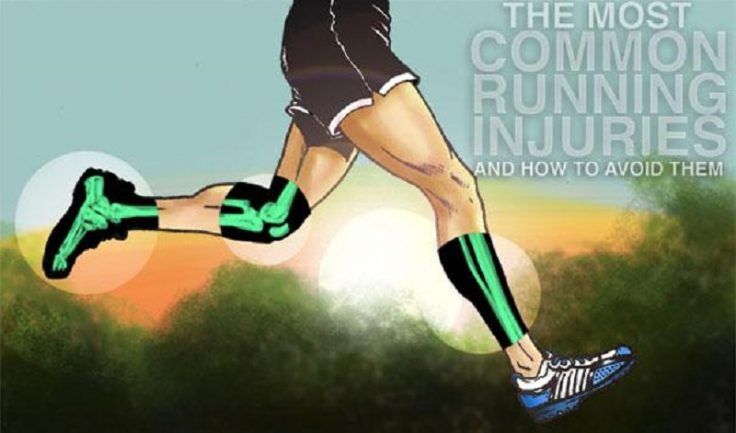 Common-Running-Injuries 1