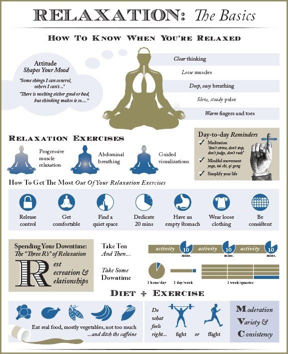 How to know when you relax instantly