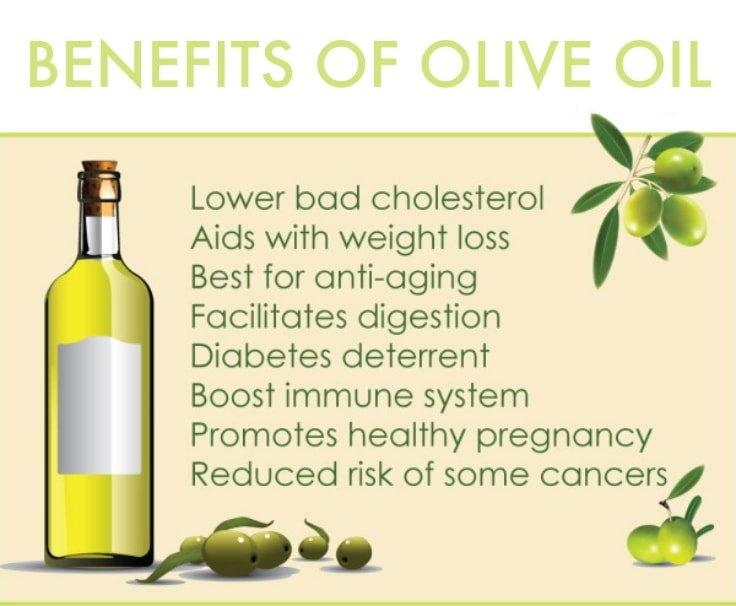 Extra Virgin Olive Oil Benefits For Natural Hair