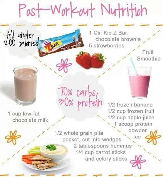 How to Choose a Post Workout Snack