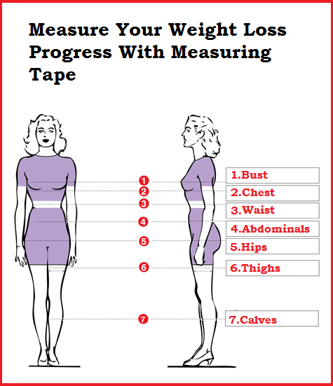 body measurements for weight loss chart