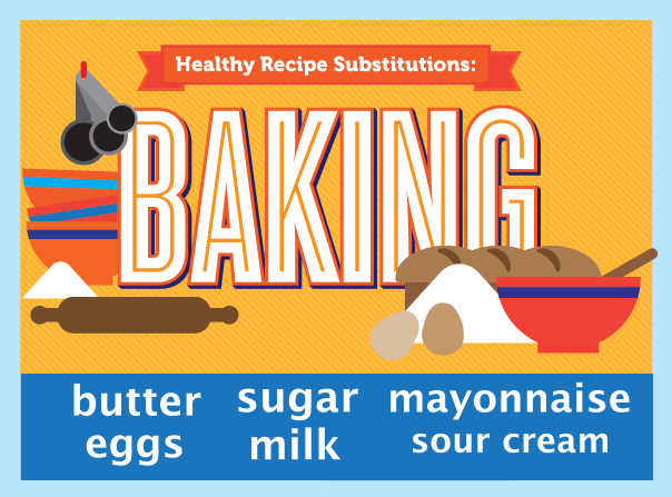 Healthy Substitutions For Bakery