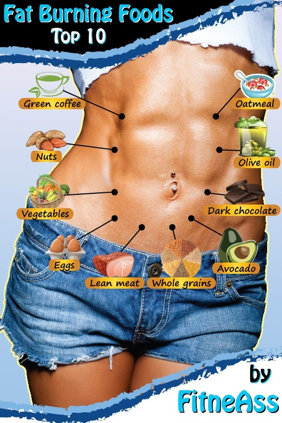 Food That Can Help Reduce Tummy Fat