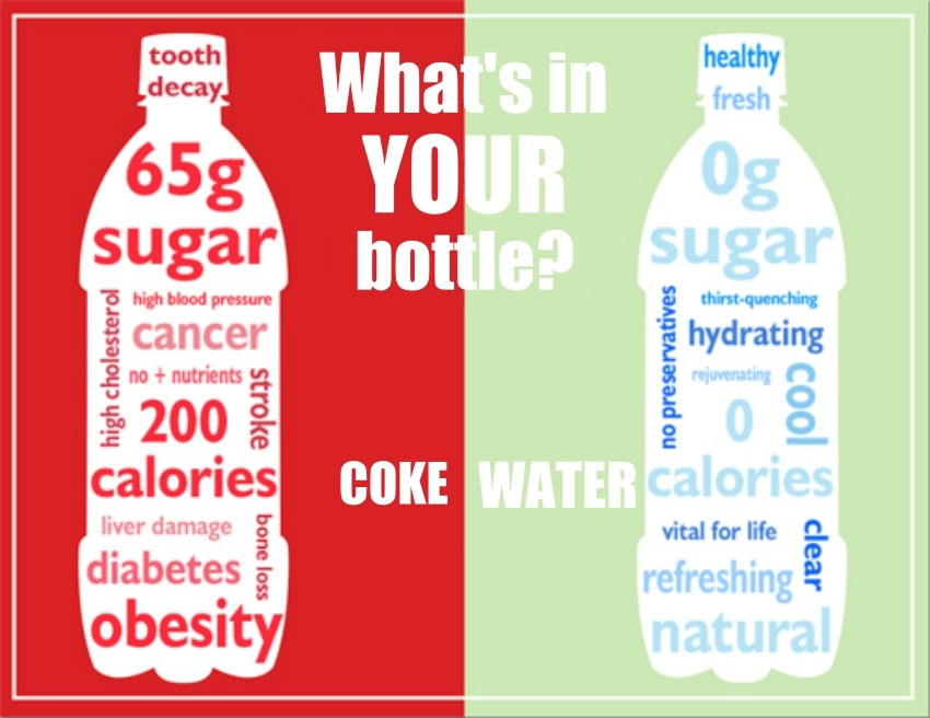 Coke Or Water Whats In Your Daily Bottle
