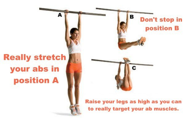 Hanging Leg Raise For Great Abs