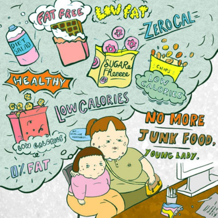say no junk food essay How to stop eating junk food junk foods like potato chips, candy, cookies, and soda may make you feel momentarily happy, but they are not so good for your health kicking the junk food habit is easier said than done for many people, but.