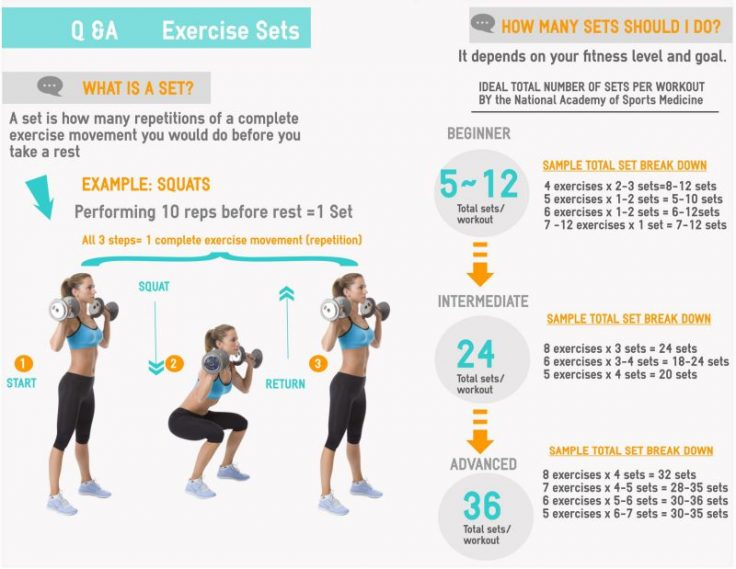 Exercises sets and reps