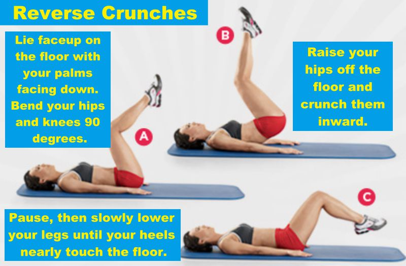 Reverse Crunches For Flat Abs