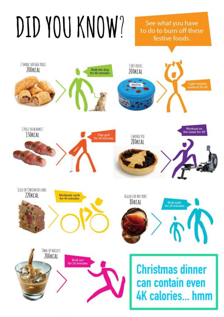 Burn Off Festive Foods