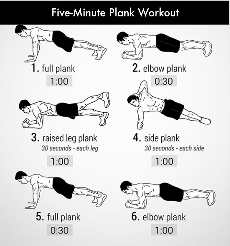 Five-minute plank workout