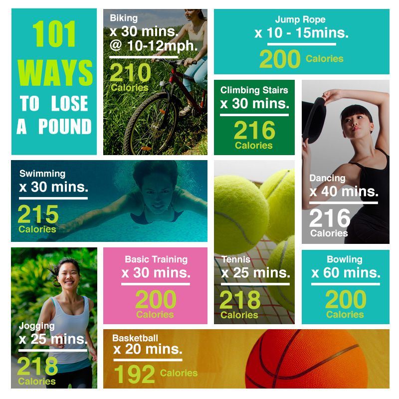 Lose A Pound Exercising