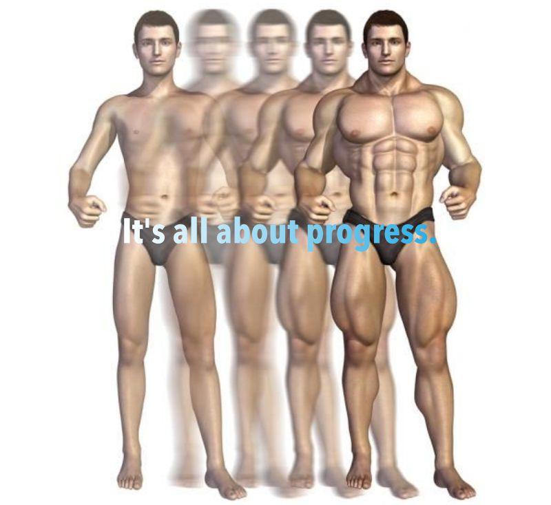 Progressive Method to Build Muscle