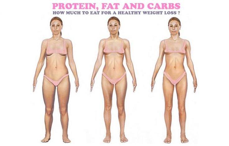 Healthy Weight Loss Formula
