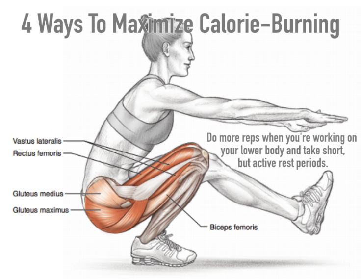 How To Maximize Calorie-Burning