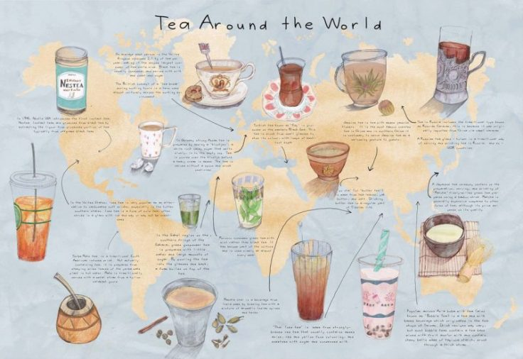 Tea Meals Around The World