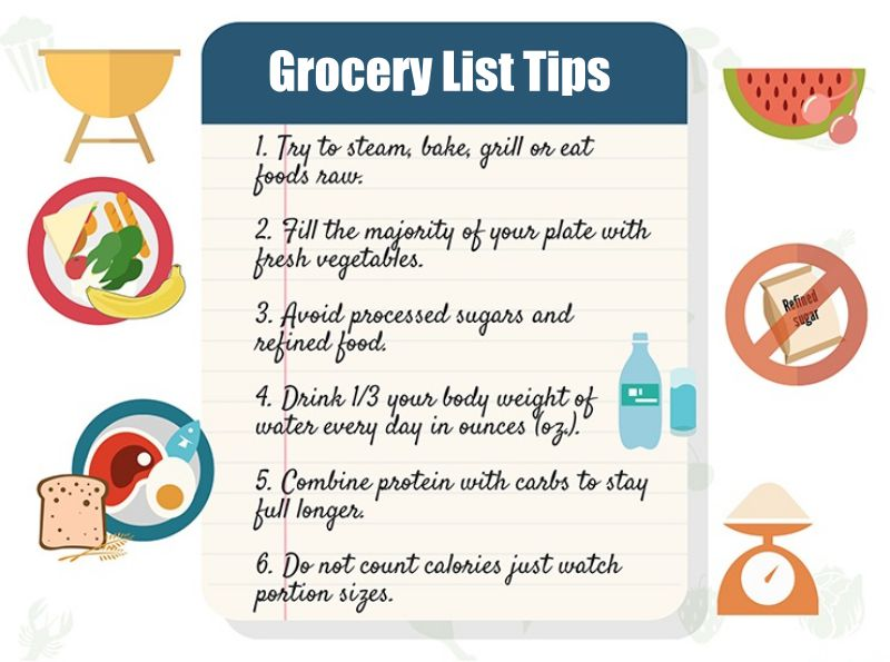 Grocery List Tips