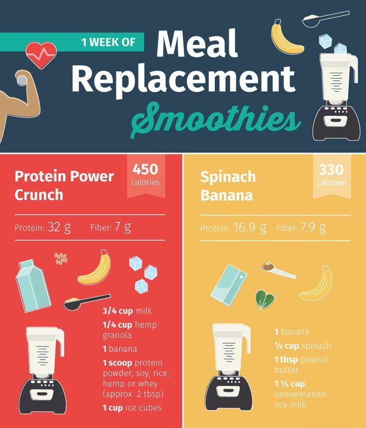 Meal replacement smoothies featured