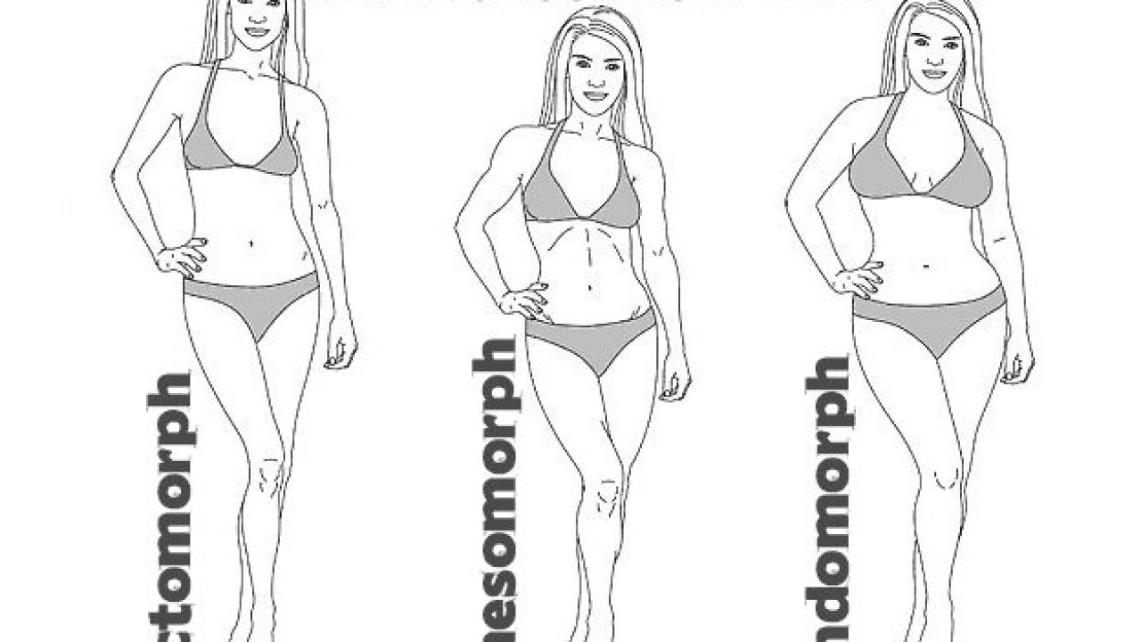 How To Determine Your Body Type For Smart Weight Loss Fitneass