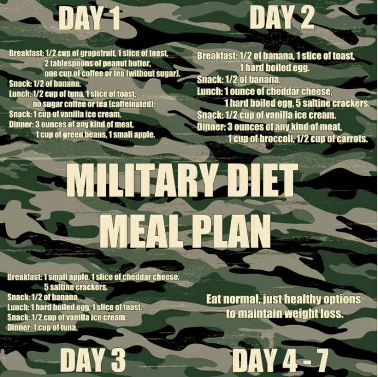Military Diet Meal Plan To Lose Up To 10 Pounds In 3 Days ...