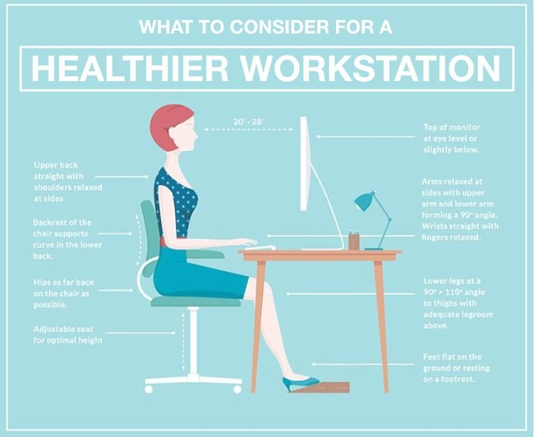 Healthier Workstation