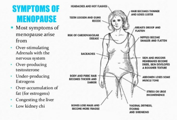 The symptoms of the menopause.