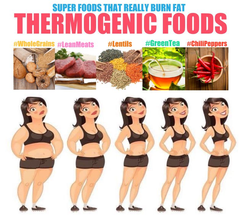 Thermogenic Foods