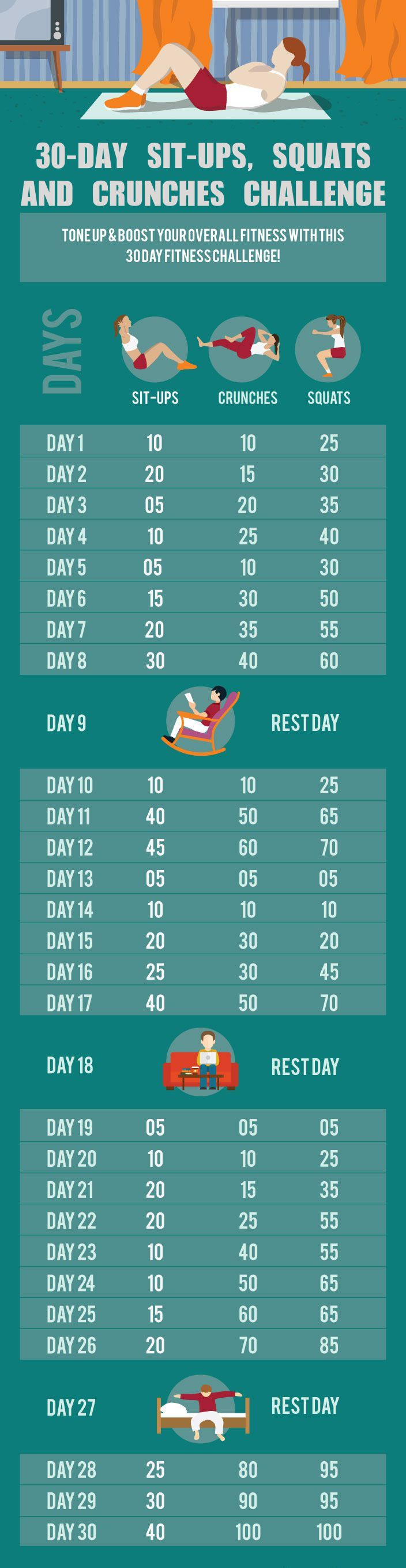 30-Day Sit-ups, Squats, And Crunches Challenge - Fitneass