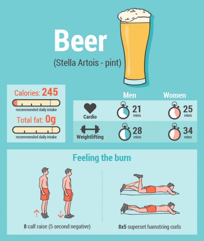 Popular Junk Foods - Beer