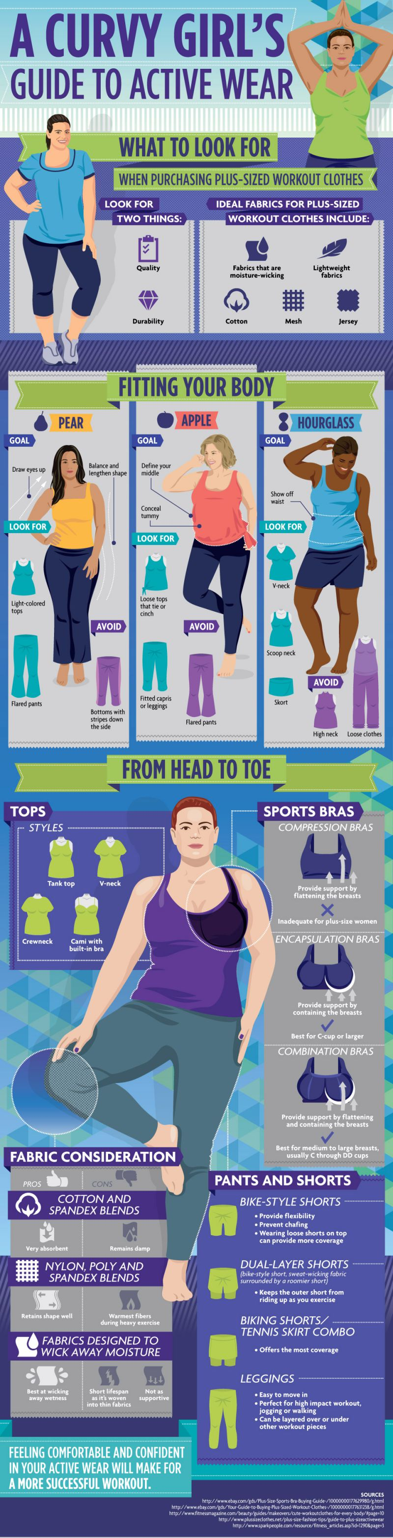 Activewear For Curvy Women