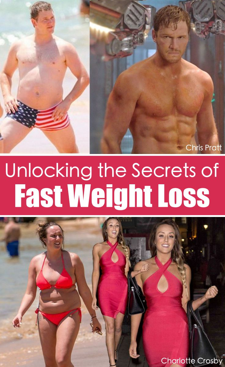 Celebrity Weight Loss Transformation