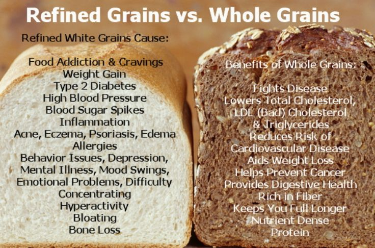 Refined Grains vs Whole Grains